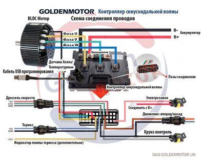 Контроллер 200А 48В к моторам BLDC серия VEC200 True Sine Wave