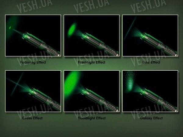 Оптика для лазерной указки Krypton S3 100мВт+, 250 мВт+, 500мВт+, 750мВт+