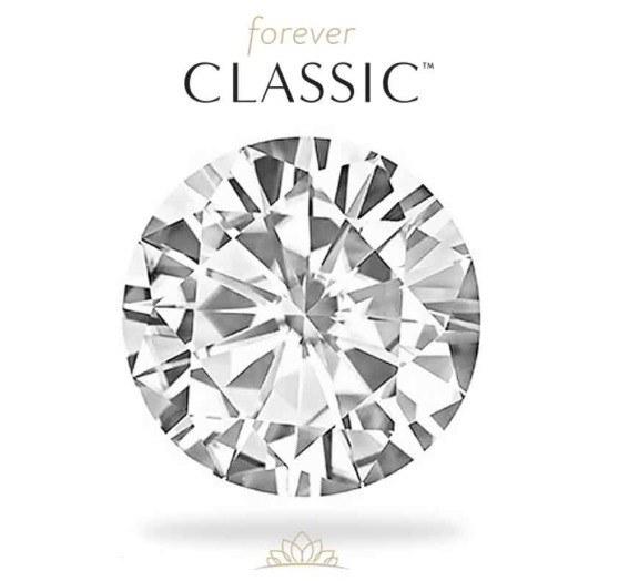 Муассанит Charles & Colvard FOREVER CLASSIC бриллиантовая огранка