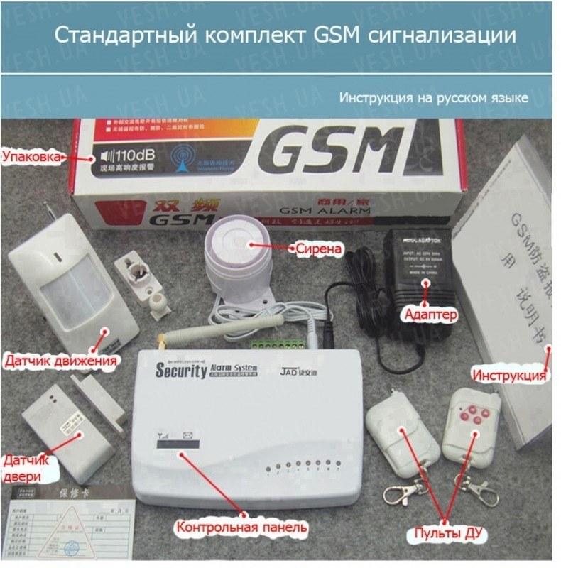 Недорогая бюджетная GSM сигнализация с поддержкой 8 беспроводных охранных зон и управлением с мобильного телефона (модель GSM-0122)