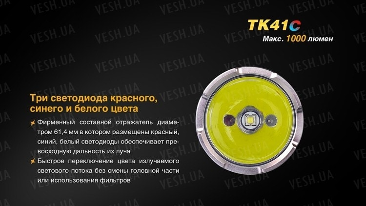 Фонарь Fenix TK41C Cree XM-L2 U2