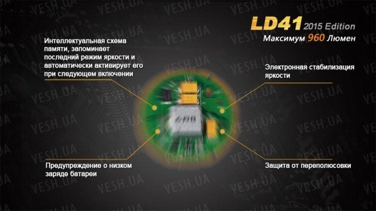 Фонарь Fenix LD41 (2015) CREE XM-L2 (U2)