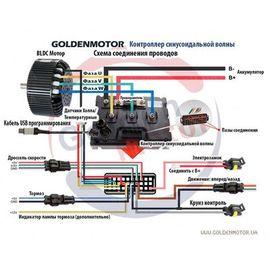 BLDC безщеточный мотор постоянного тока 10кВт 48В жидкостное охлаждение, фото 1