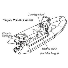 Телефлекс лодочный 8 метра TRC-080, фото 1